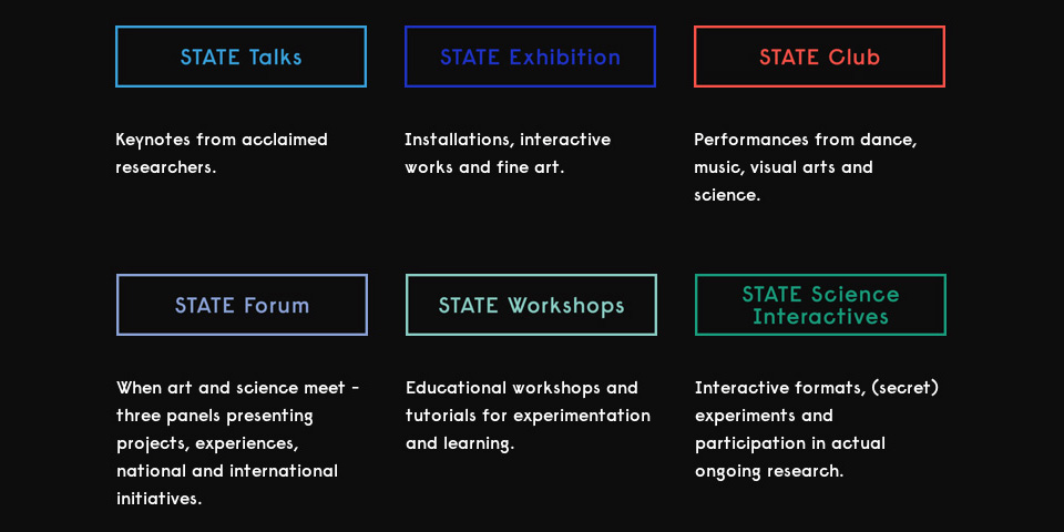 State Experience Science Festival Berlin / Programm