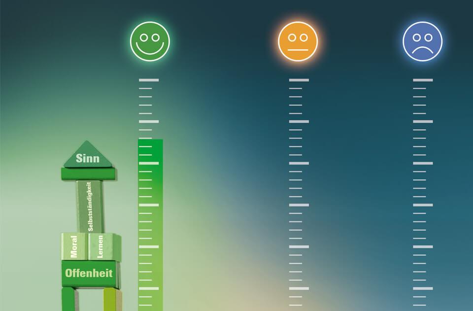 Gehirn und Geist / Serie Arbeit und Karriere / Stimmungsbarometer