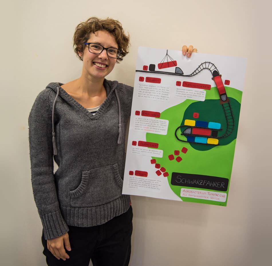 Studienstiftung des deutschen Volkes / Kulturakademie Weimar 2016 / Seminar »Design trifft Wissenschaft« von Daniela Leitner / Infografik-Plakat von Alena Lohnert