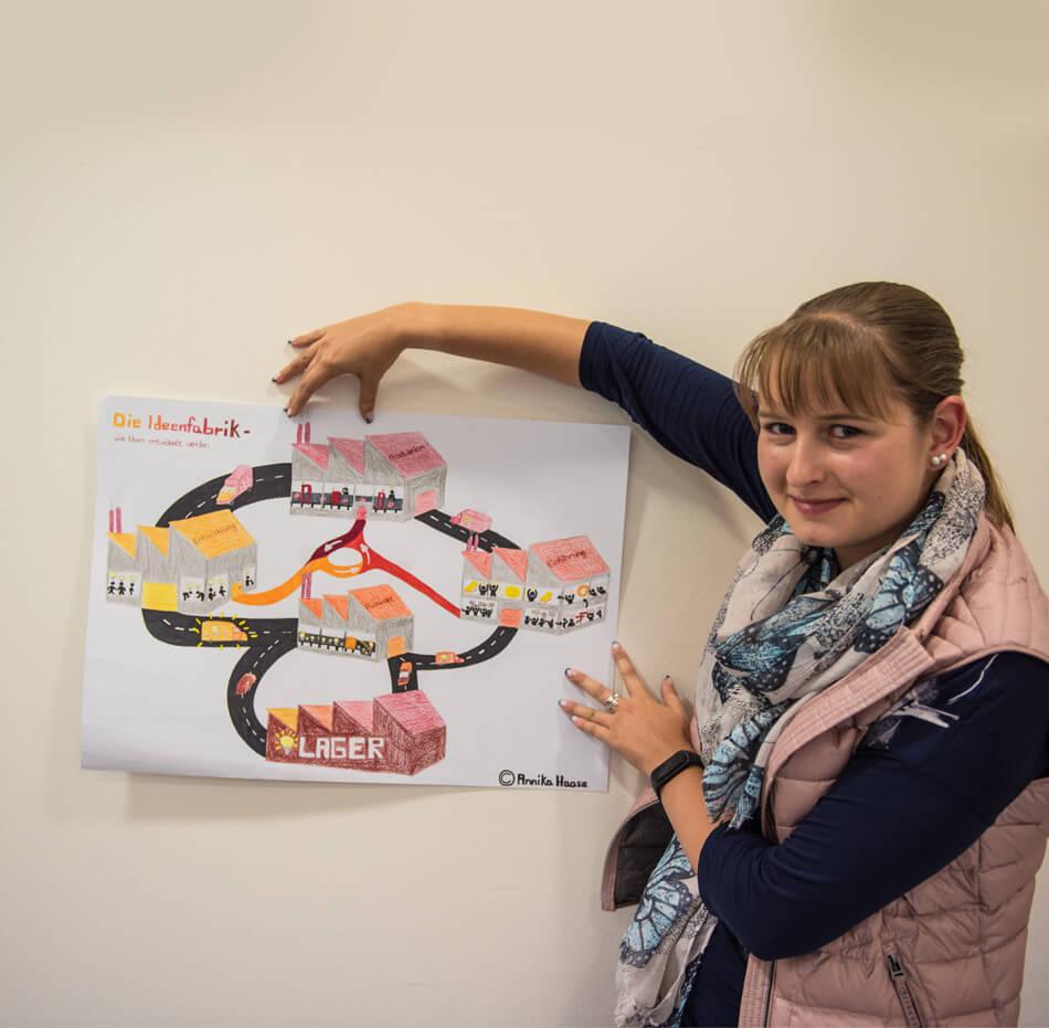 Studienstiftung des deutschen Volkes / Kulturakademie Weimar 2016 / Seminar »Design trifft Wissenschaft« von Daniela Leitner / Infografik-Plakat von Annika Diana Haase