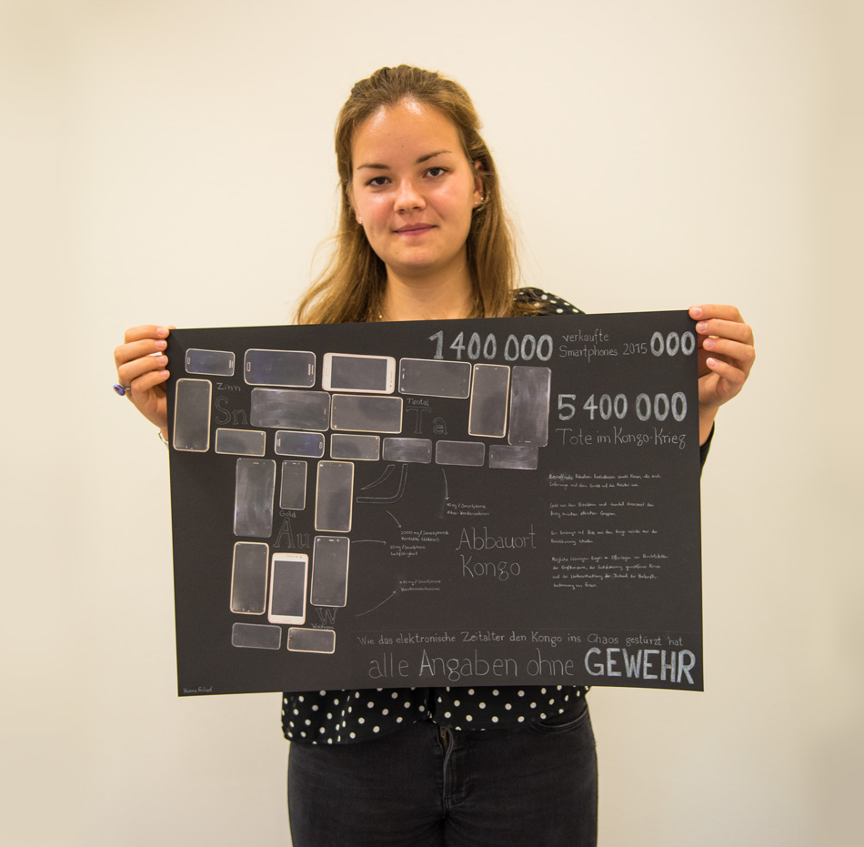 Studienstiftung des deutschen Volkes / Kulturakademie Weimar 2016 / Seminar »Design trifft Wissenschaft« von Daniela Leitner / Infografik-Plakat von Hanna Frühaf
