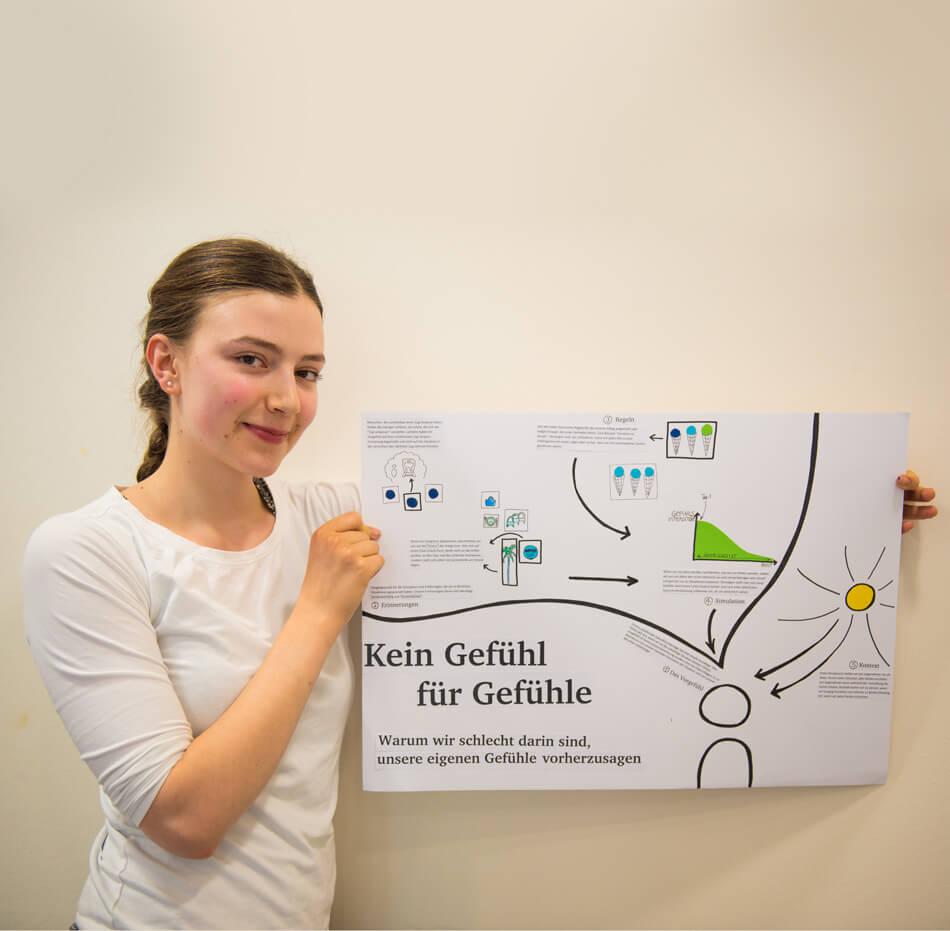 Studienstiftung des deutschen Volkes / Kulturakademie Weimar 2016 / Seminar »Design trifft Wissenschaft« von Daniela Leitner / Infografik-Plakat von Ulla Scheler
