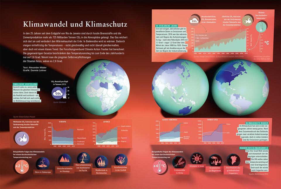 bild der wissenschaft / Konradin Verlag / Magazin 3 2017 / Infografik Klimawandel / © Daniela Leitner