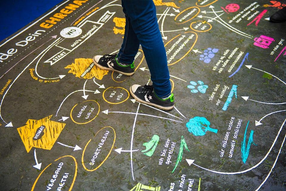 Bodenplakat Studienstiftung »Finde dein Ehrenamt« in Aktion / © Daniela Leitner