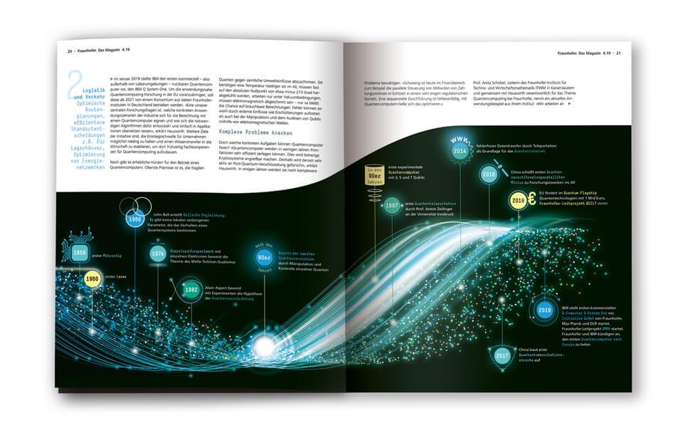 Fraunhofer-Magazin weiter.vorn / Doppelseite Zeitstrahl Quantenmechanik Teil 2 / Infografik: Daniela Leitner