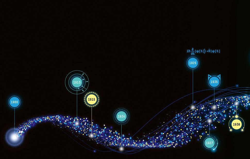 Infografik für das Fraunhofer-Magazin weiter.vorn / Zeitstrahl Quantenmechanik Detail 1 / © Daniela Leitner